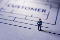 stock image of  challenge for customer experience concept. present by miniature