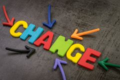 stock image of  change management, business transformation or move before disruption concept, multi color magnet arrows pointing to the word