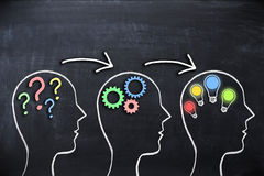 stock image of  coaching concept – knowledge and ideas sharing with human head shape and megaphone or bullhorn on blackboard