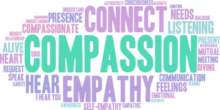 stock image of  compassion word cloud