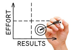 stock image of  effort results graph