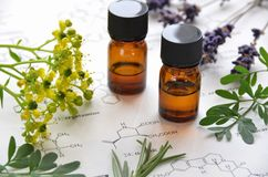 stock image of  essential oils and science