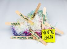 stock image of  mental health awareness post it with stick
