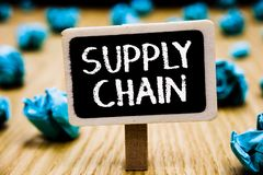 stock image of  handwriting text supply chain. concept meaning system of organization and processes from supplier to consumer blackboard crumpled