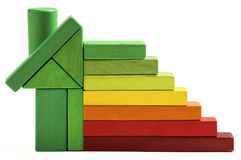 stock image of  house energy efficiency rating, green home save heat and ecology
