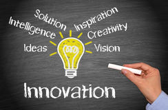 stock image of  innovation