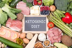 stock image of  low carb diet or ketogenic diet