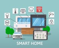 stock image of  modern smart house with car infographic banner. flat design style concept, technology system with centralized control. vector illu