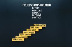 stock image of  process improvement with lean dmaic concept. wooden step with text and copy space