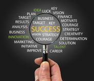 stock image of  success