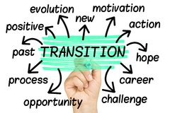 stock image of  transition word cloud tag cloud isolated