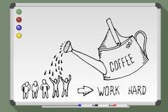 ta för man för avbrottskaffebegrepp vektor illustrationer