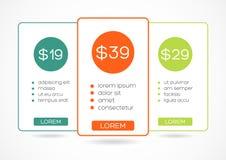 Tabela colorida do preço Fotografia de Stock Royalty Free