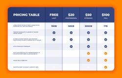 Tabela da comparação Molde da carta do preço, grade da fixação do preço do plano de negócios, molde do projeto da lista de verifi ilustração do vetor