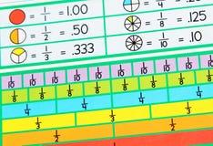 Tabela da divisão Imagens de Stock Royalty Free