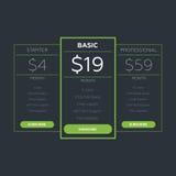 Tabela da fixação do preço do vetor para Web site e aplicações Fotografia de Stock