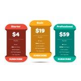Tabela da fixação do preço do vetor para Web site e aplicações Foto de Stock Royalty Free