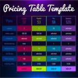 Tabela da fixação do preço para seu Web site Fotos de Stock Royalty Free