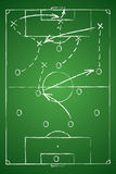 Tabela da tática do futebol Foto de Stock Royalty Free