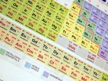 A tabela de elementos periódica Fotos de Stock