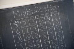 Tabela de multiplicação Foto de Stock