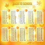 Tabela de multiplicação com fundo colorido Fotografia de Stock