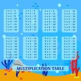 Tabela de multiplicação do vetor do auxílio visual e paisagem subaquática bonito Cartaz quadrado com diversas tabelas projeto em  ilustração royalty free