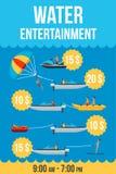 Tabela de preços do entretenimento da água Fotografia de Stock Royalty Free