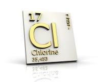 Tabela do formulário do cloro de elementos periódica ilustração royalty free