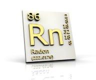 Tabela do formulário do rádon de elementos periódica foto de stock royalty free