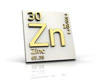 Tabela do formulário do zinco de elementos periódica Fotos de Stock