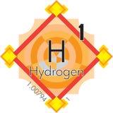 Tabela do formulário do hidrogênio de elementos periódica V3 imagem de stock royalty free