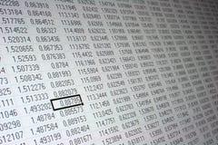Tabela dos dados de troca imagem de stock royalty free