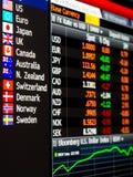 Tabela dos preços das moedas G10 Fotos de Stock Royalty Free