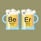 Tabela periódica da cerveja Fotos de Stock Royalty Free
