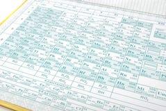 Tabela periódica de elementos químicos Fotografia de Stock
