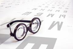 Tabell för ögonprov och exponeringsglas med tjocka linser Arkivfoto