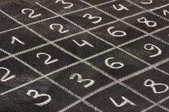 tabell för blackboardmultiplikationsskola Arkivbilder
