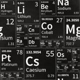 Tabell för kemiska beståndsdelar på den svart tavlan för skola med textur, sömlös modell vektor illustrationer