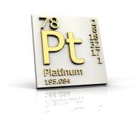 tabell för platina för elementdatalista periodisk Arkivbild