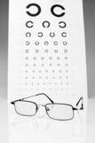 Tabell Golovin och prov för exponeringsglasöga. Royaltyfria Bilder