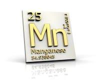 Tabella del modulo del manganese degli elementi periodica Fotografia Stock Libera da Diritti