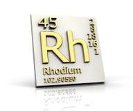 Tabella del modulo del Rhodium degli elementi periodica Fotografie Stock Libere da Diritti