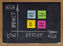 Tabella di azione per la gestione di progetti Immagine Stock