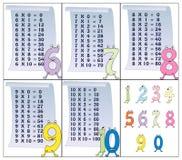 Tabella di moltiplicazione (parte 2) Immagine Stock