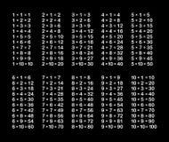 Tabella di moltiplicazione sulla lavagna nera della scuola Immagini Stock
