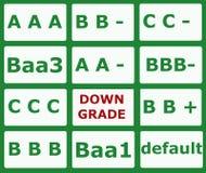 Tabella di valutazione - Downgrade Fotografia Stock