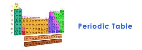 Tavola periodica di vettore degli elementi illustrazione vettoriale illustrazione di actinide - Tavola periodica in inglese ...