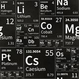 Tabelle der chemischen Elemente auf Schultafel mit Beschaffenheit, nahtloses Muster vektor abbildung