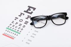 Tabelle für Sehvermögentest mit Gläsern über ihm Lizenzfreies Stockbild